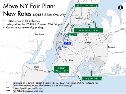 Equalizing Tolls Under the Move NY Fair Plan