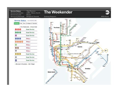 MTA Subway Service Delays for March 10, 2015
